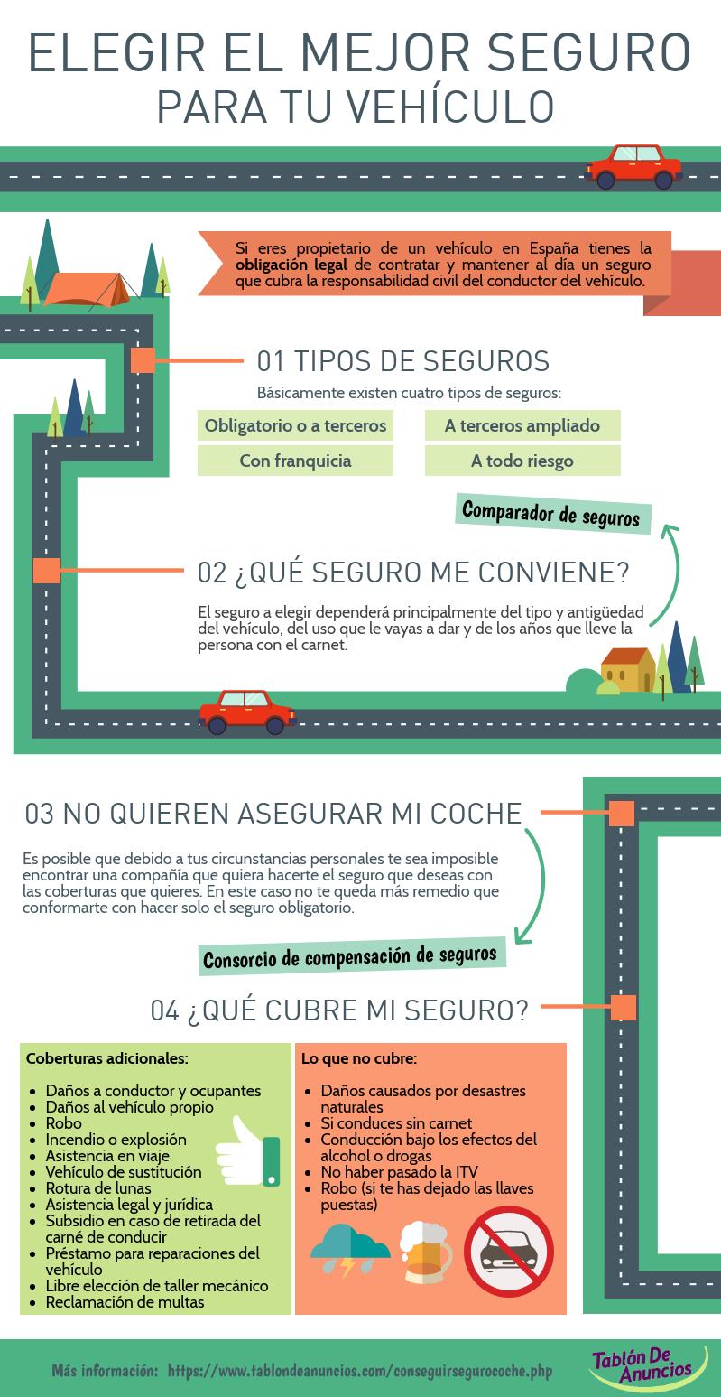 Infografía Contratar seguro de coche