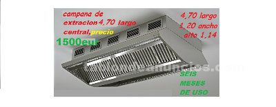 Campana de extraccion