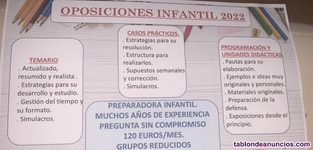 Preparadora Infantil Toledo
