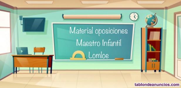 Material actualizado  Lomloe Oposiciones Maestro Infantil