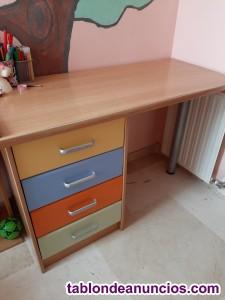Muebles para cuarto de niños
