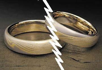 Abogados matrimonialistas divorcio express por 149 euros