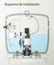 Reparaciones de cisternas de inodoro