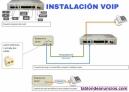 Fotos del anuncio: Microfiltro ADSL